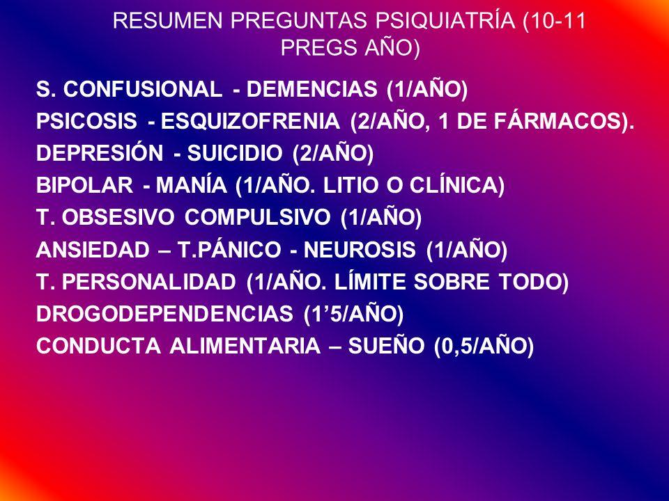 RESUMEN PREGUNTAS PSIQUIATRÍA (10-11 PREGS AÑO)