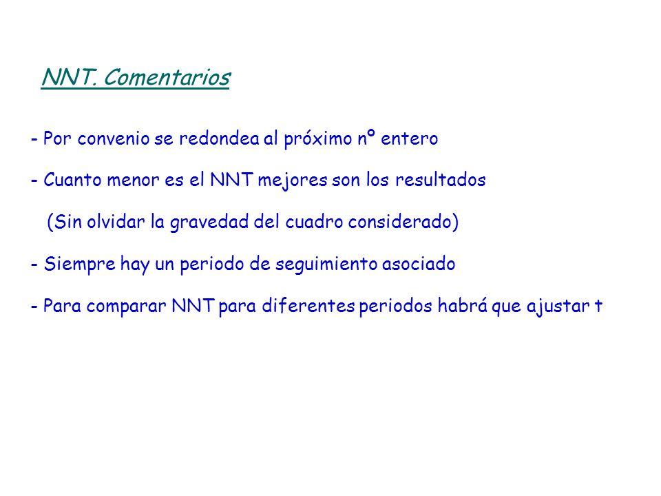 NNT. Comentarios Por convenio se redondea al próximo nº entero