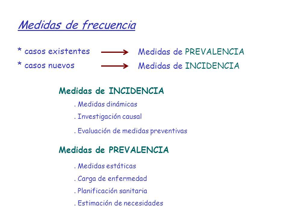 Medidas de frecuencia * casos existentes Medidas de PREVALENCIA