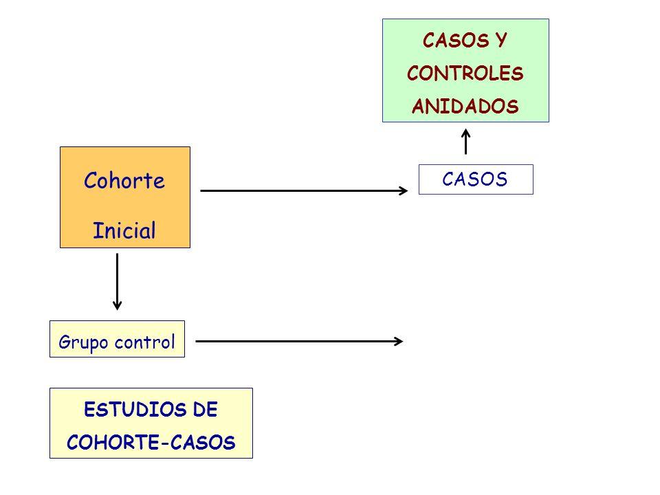 CASOS Y CONTROLES ANIDADOS ESTUDIOS DE COHORTE-CASOS