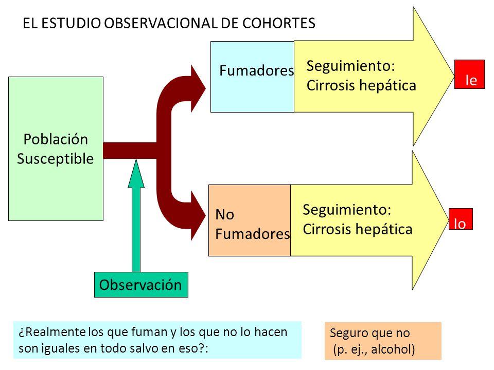 EL ESTUDIO OBSERVACIONAL DE COHORTES
