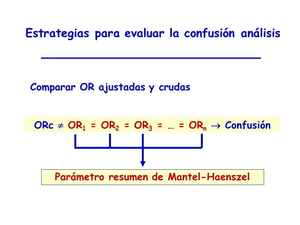 Estrategias para evaluar la confusión análisis