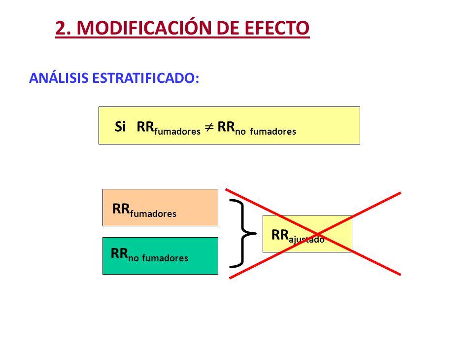 2. MODIFICACIÓN DE EFECTO