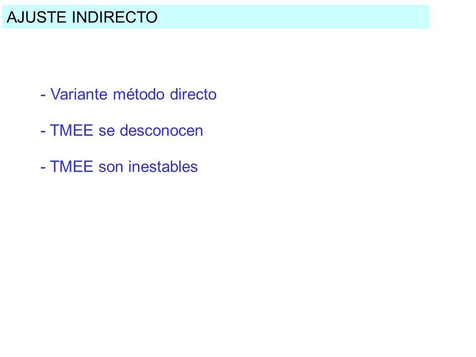 AJUSTE INDIRECTO Variante método directo TMEE se desconocen TMEE son inestables