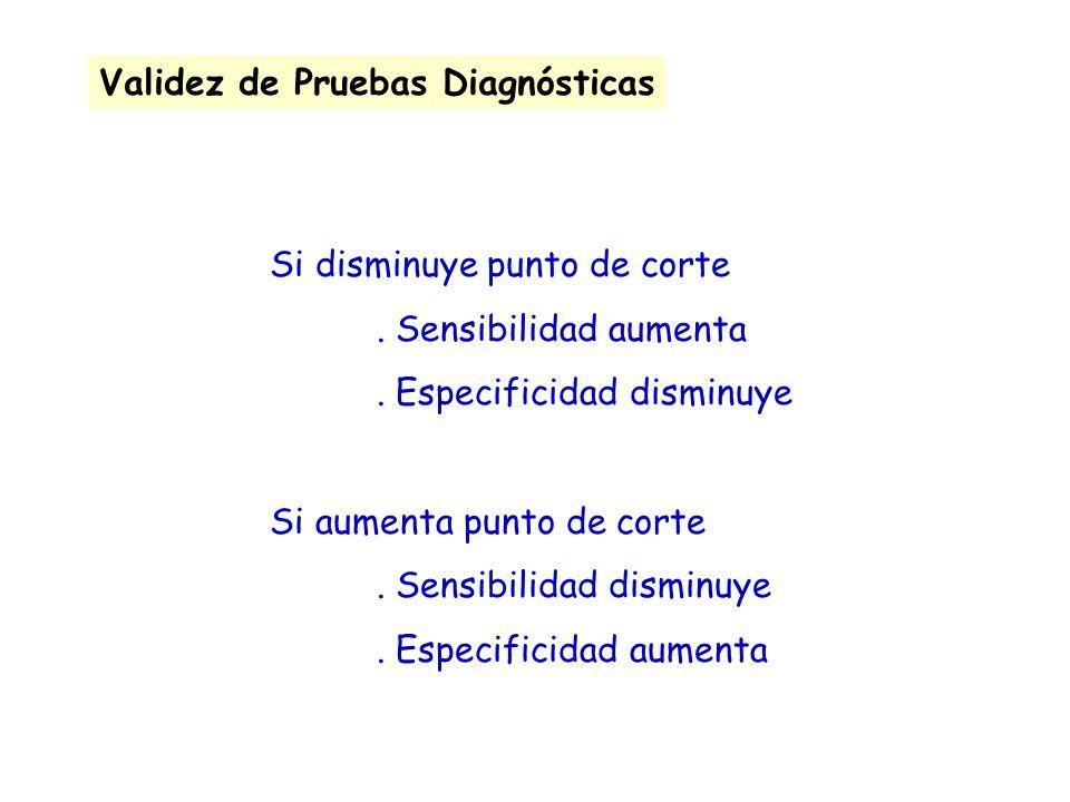 Validez de Pruebas Diagnósticas