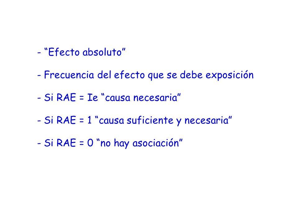 - Efecto absoluto Frecuencia del efecto que se debe exposición. Si RAE = Ie causa necesaria Si RAE = 1 causa suficiente y necesaria