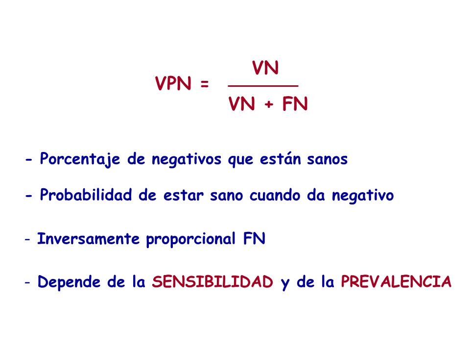VN VPN = VN + FN - Porcentaje de negativos que están sanos