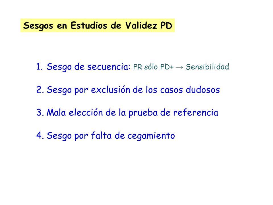 Sesgos en Estudios de Validez PD