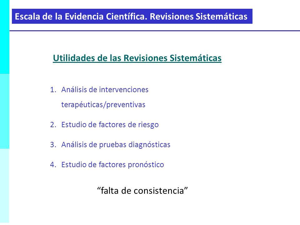 Utilidades de las Revisiones Sistemáticas