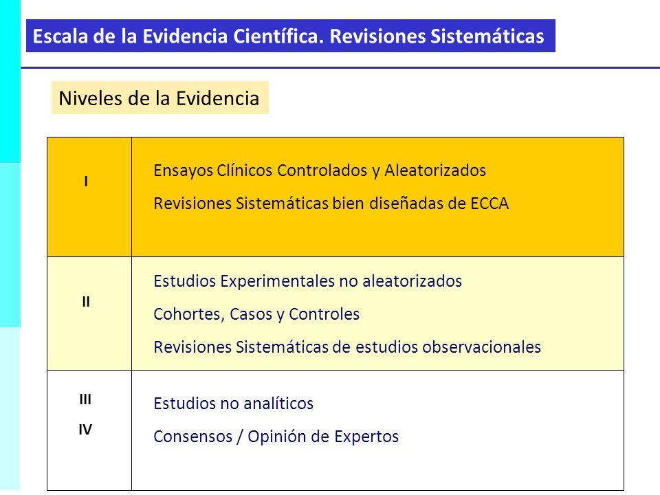 Escala de la Evidencia Científica. Revisiones Sistemáticas