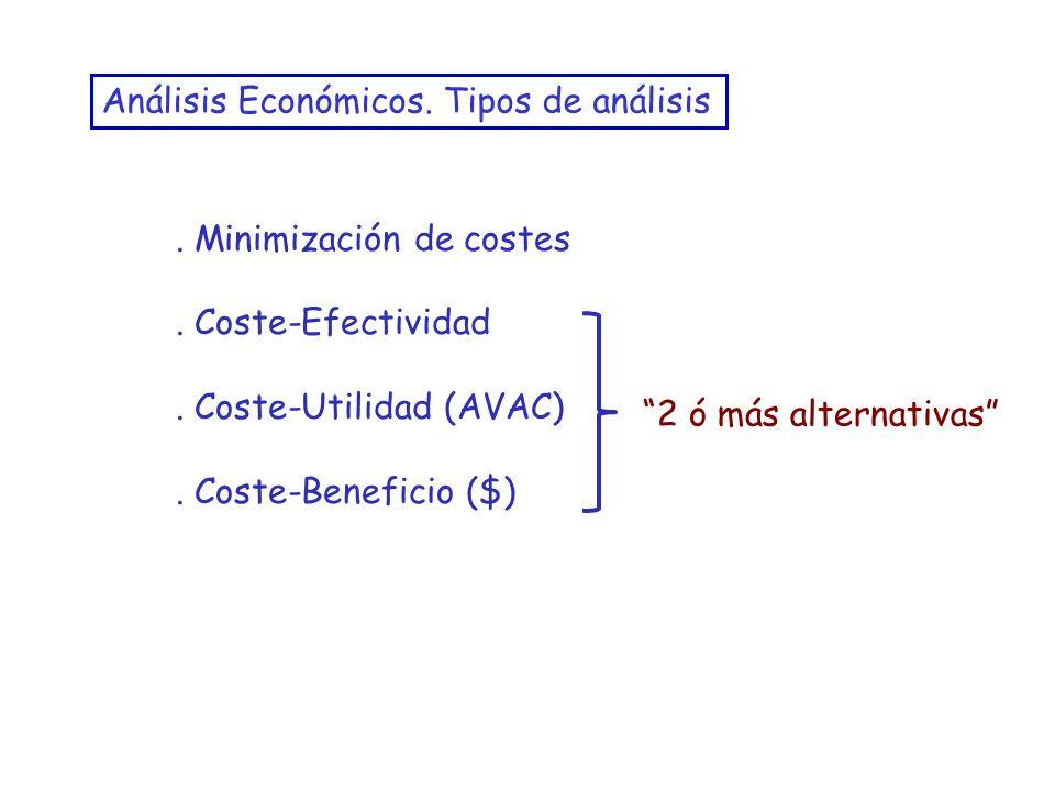 Análisis Económicos. Tipos de análisis