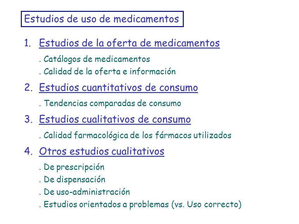 Estudios de uso de medicamentos