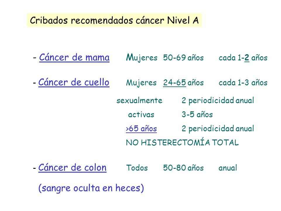 Cribados recomendados cáncer Nivel A