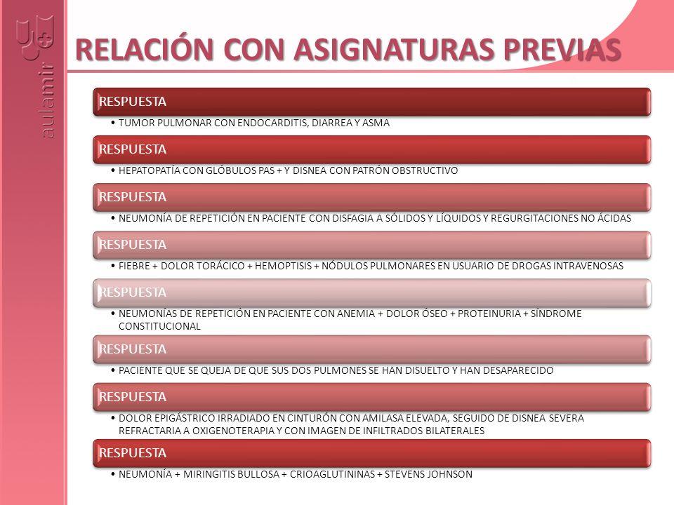 RELACIÓN CON ASIGNATURAS PREVIAS