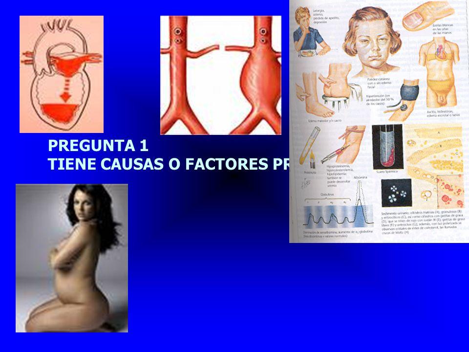 PREGUNTA 1 TIENE CAUSAS O FACTORES PREDISPONENTES