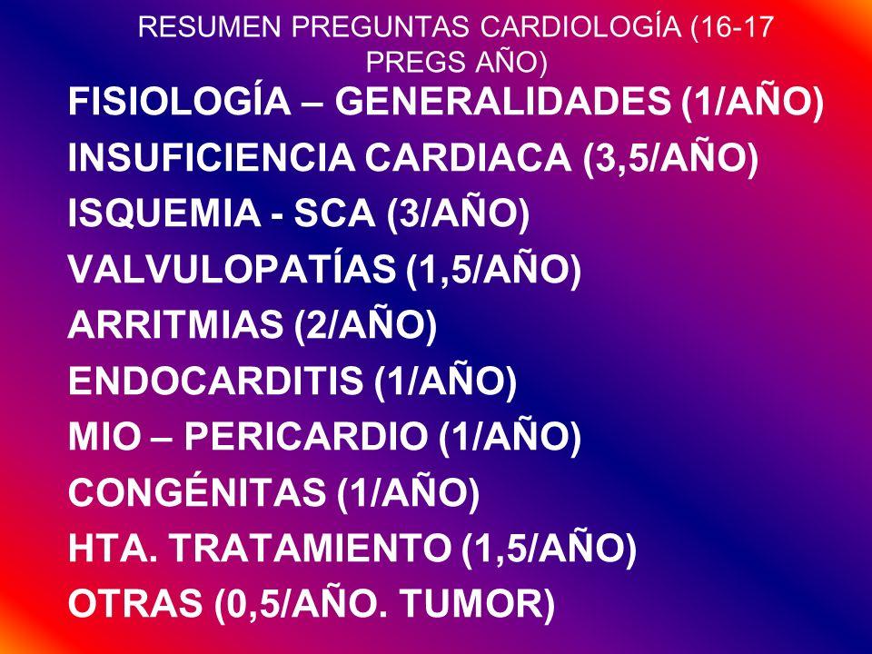 RESUMEN PREGUNTAS CARDIOLOGÍA (16-17 PREGS AÑO)