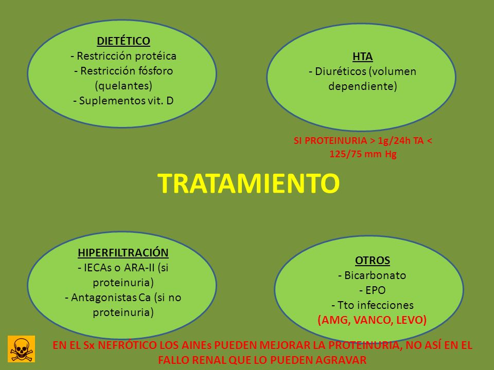 SI PROTEINURIA > 1g/24h TA < 125/75 mm Hg
