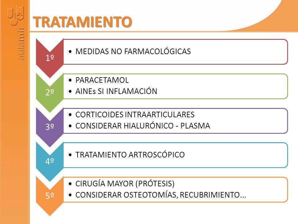 TRATAMIENTO 1º 2º 3º 4º 5º MEDIDAS NO FARMACOLÓGICAS PARACETAMOL
