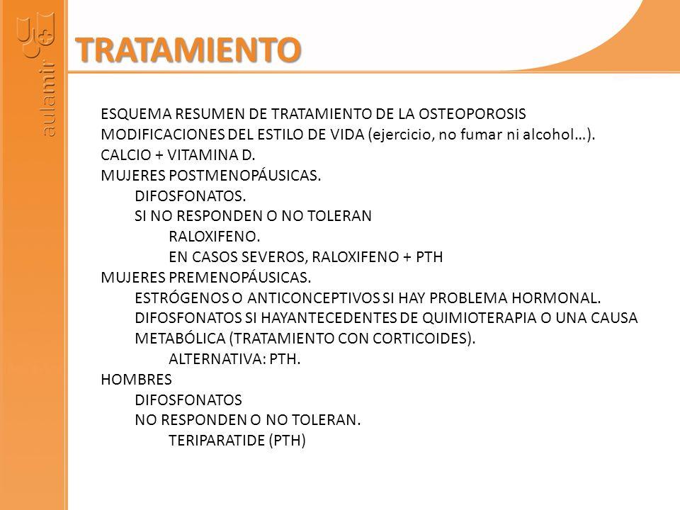 TRATAMIENTO ESQUEMA RESUMEN DE TRATAMIENTO DE LA OSTEOPOROSIS