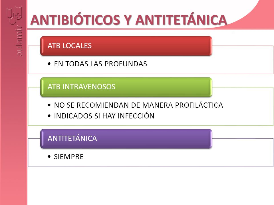 ANTIBIÓTICOS Y ANTITETÁNICA