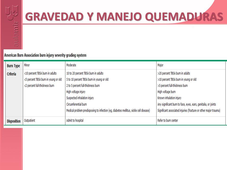 GRAVEDAD Y MANEJO QUEMADURAS