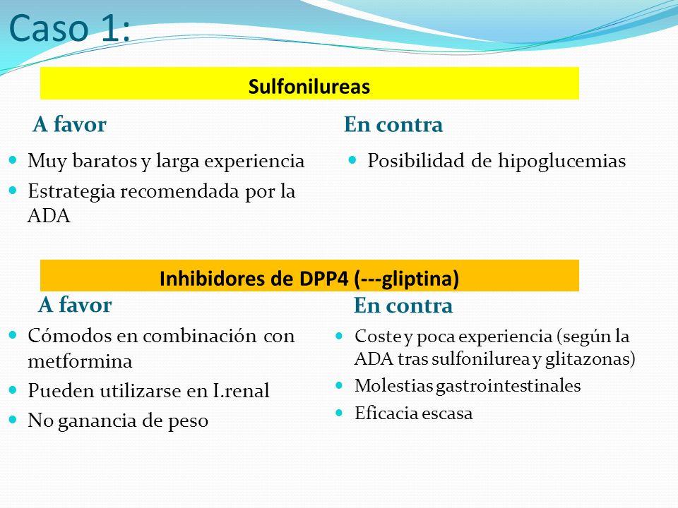 Inhibidores de DPP4 (---gliptina)