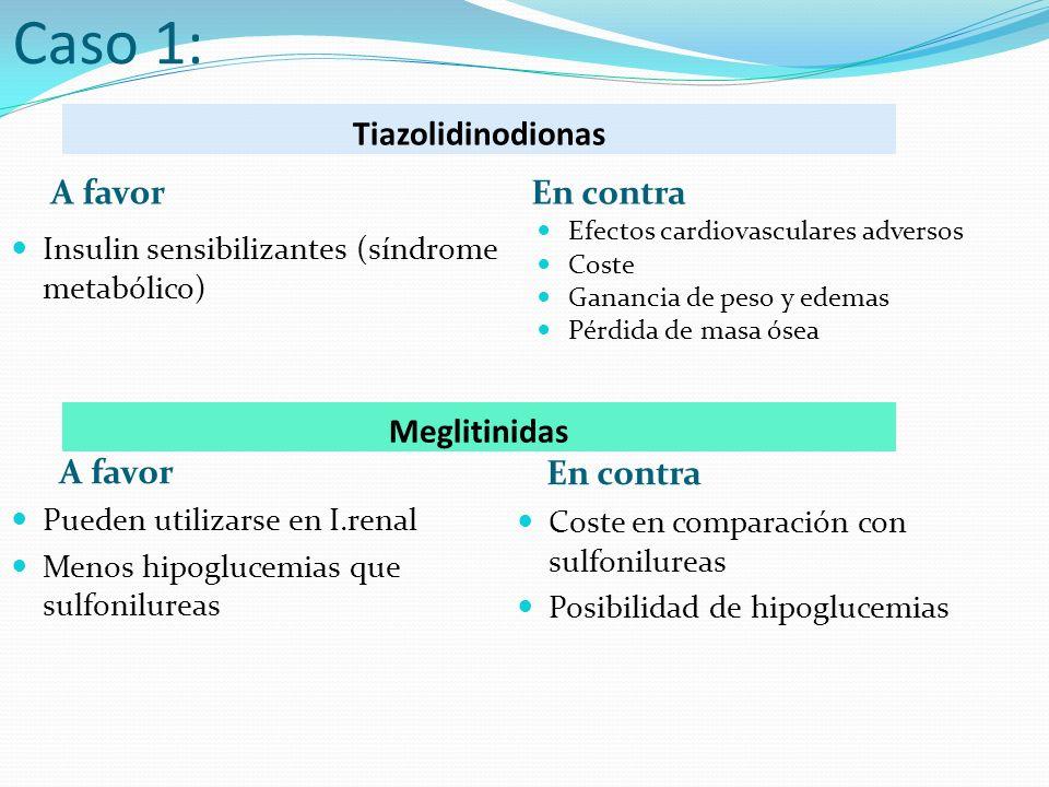 Caso 1: Tiazolidinodionas A favor En contra Meglitinidas A favor