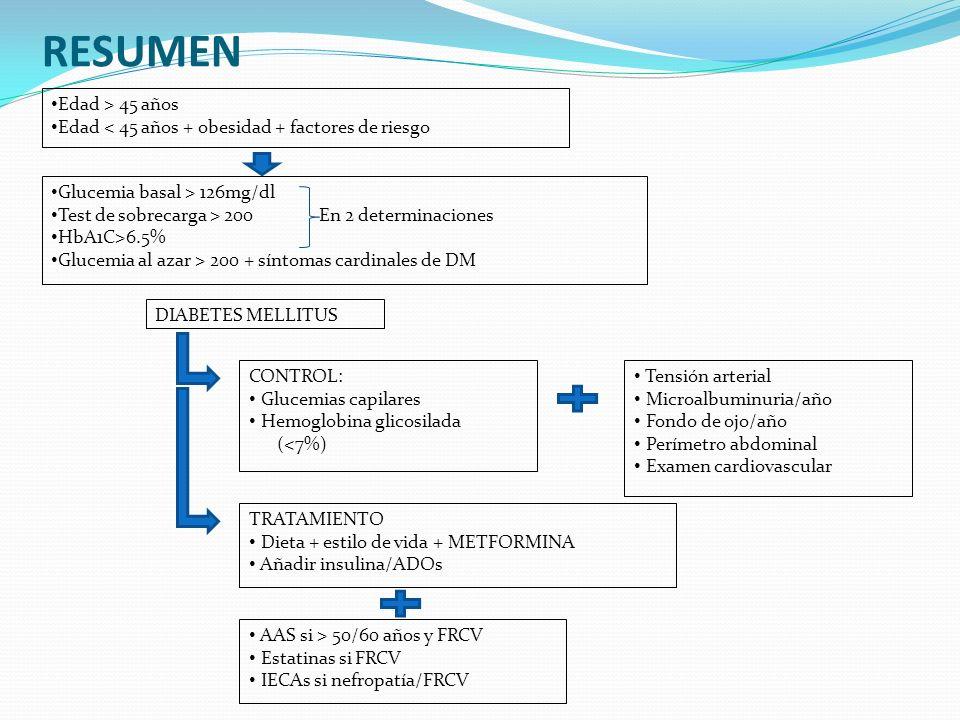 RESUMEN Edad > 45 años. Edad < 45 años + obesidad + factores de riesgo. Glucemia basal > 126mg/dl.