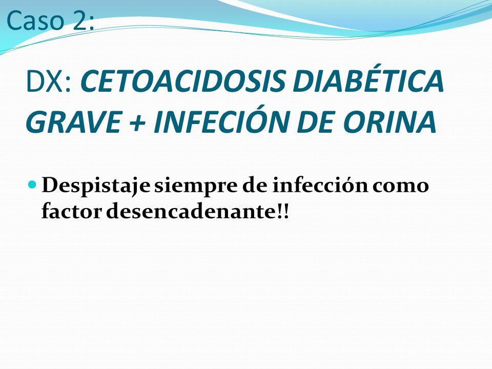 DX: CETOACIDOSIS DIABÉTICA GRAVE + INFECIÓN DE ORINA