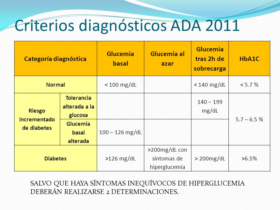 Criterios diagnósticos ADA 2011