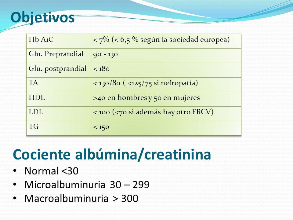 Cociente albúmina/creatinina