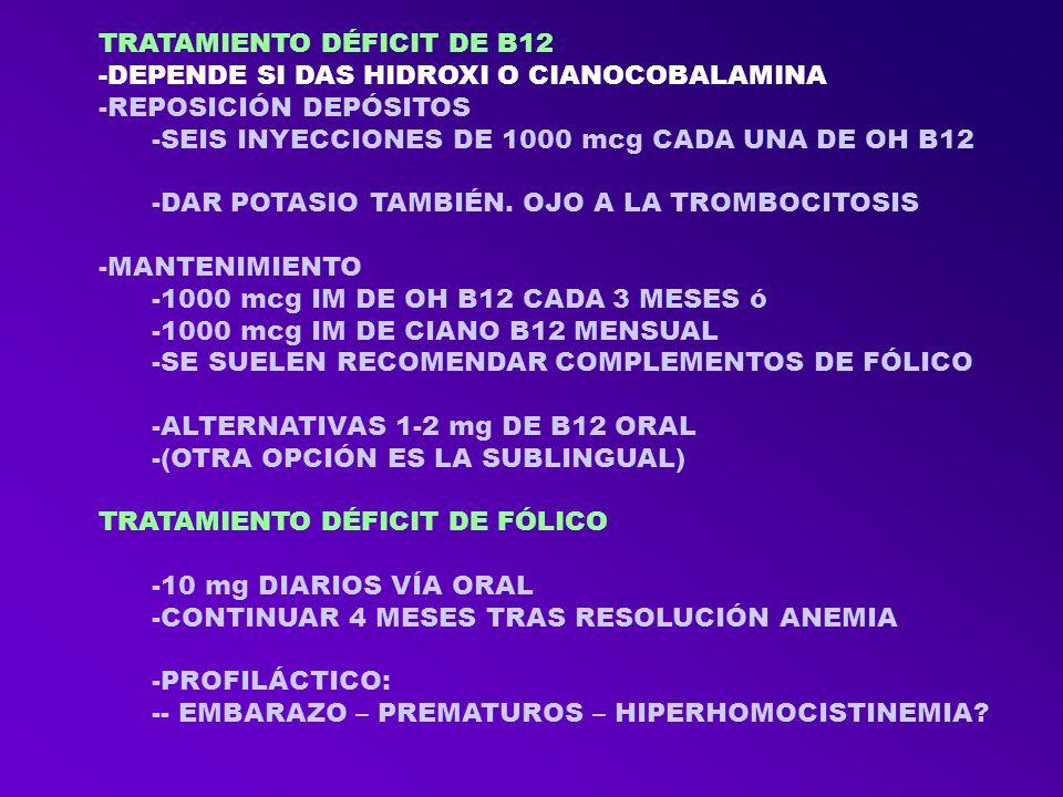 TRATAMIENTO DÉFICIT DE B12