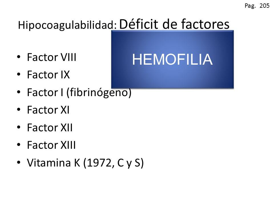 Hipocoagulabilidad: Déficit de factores