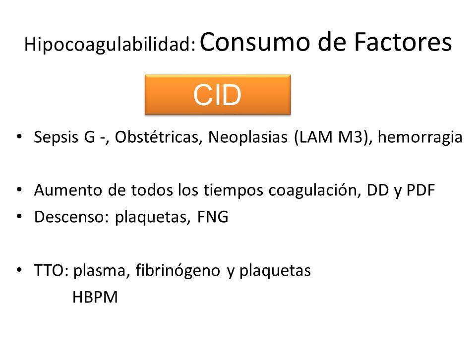 Hipocoagulabilidad: Consumo de Factores