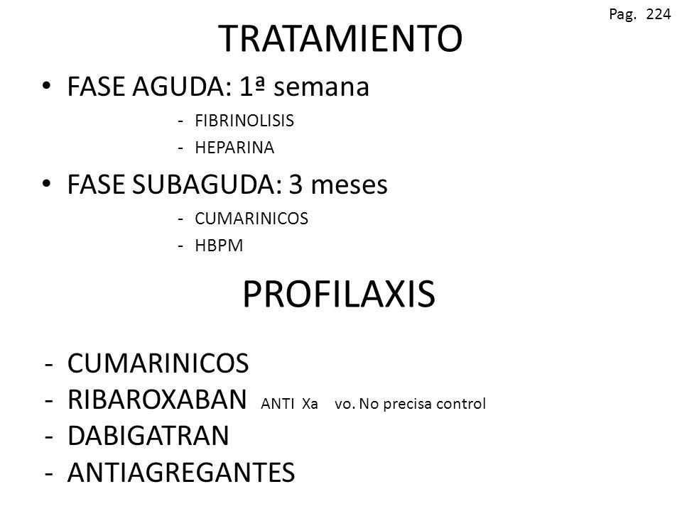 TRATAMIENTO PROFILAXIS FASE AGUDA: 1ª semana FASE SUBAGUDA: 3 meses