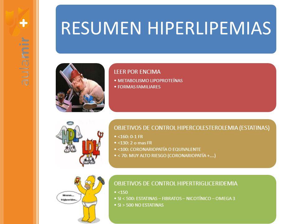 RESUMEN HIPERLIPEMIAS