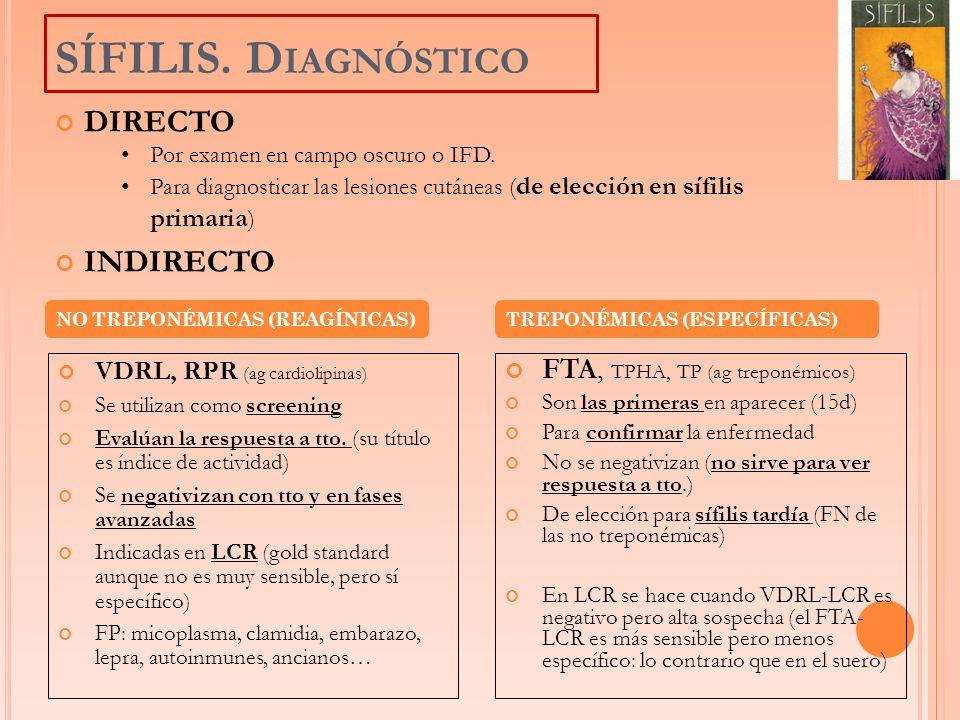 SÍFILIS. Diagnóstico DIRECTO INDIRECTO FTA, TPHA, TP (ag treponémicos)