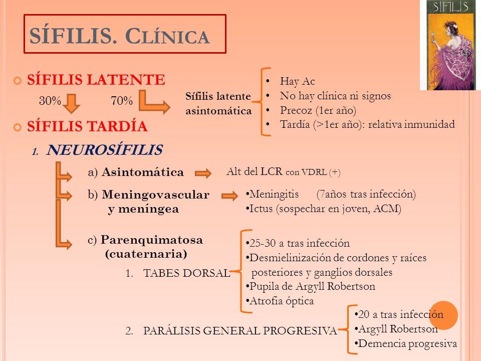 SÍFILIS. Clínica SÍFILIS LATENTE SÍFILIS TARDÍA NEUROSÍFILIS