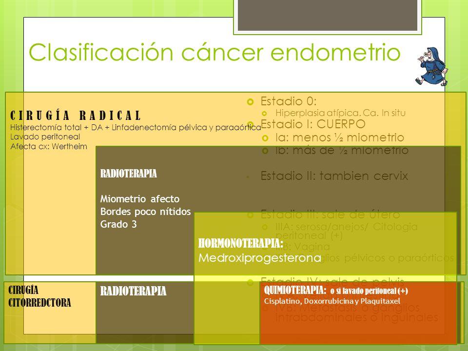 Clasificación cáncer endometrio