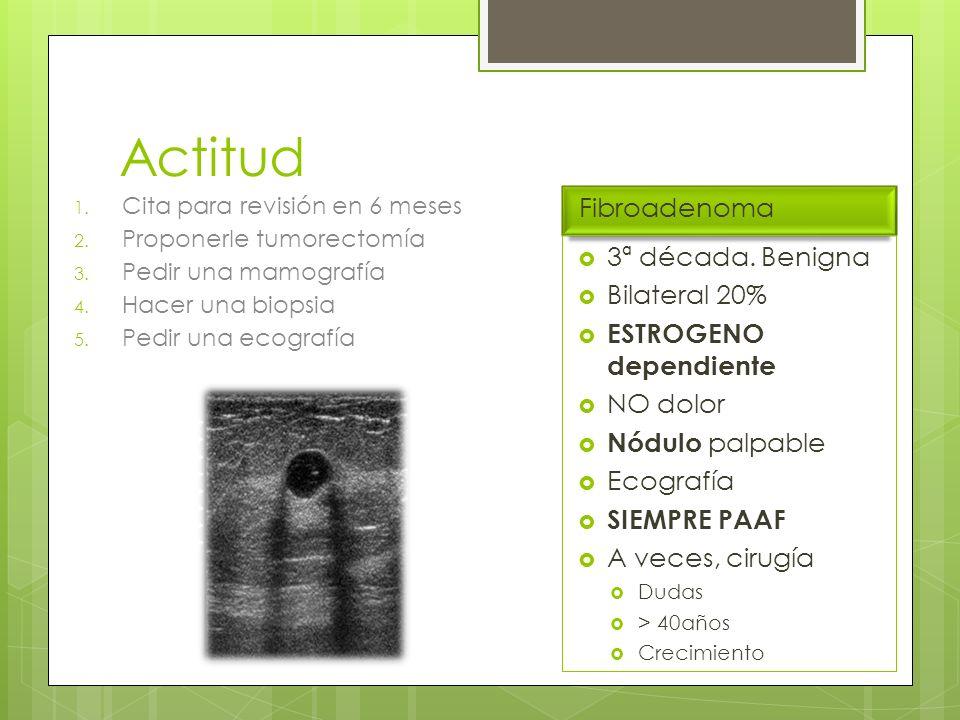 Actitud Fibroadenoma 3ª década. Benigna Bilateral 20%