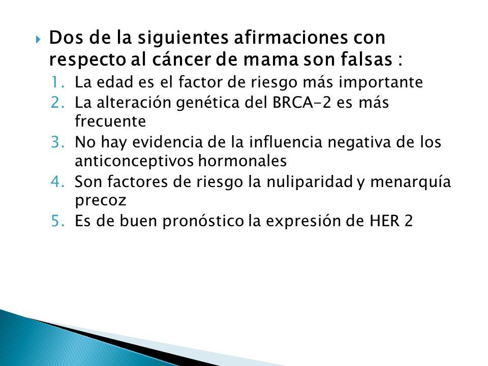 Dos de la siguientes afirmaciones con respecto al cáncer de mama son falsas :
