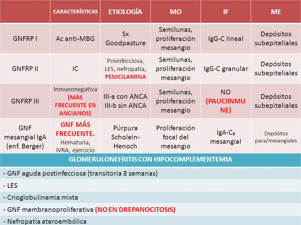 GLOMERULONEFRITIS CON HIPOCOMPLEMENTEMIA