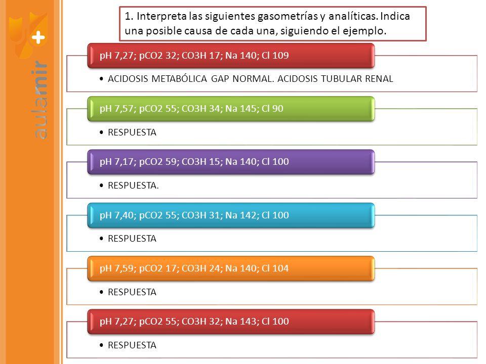 1. Interpreta las siguientes gasometrías y analíticas