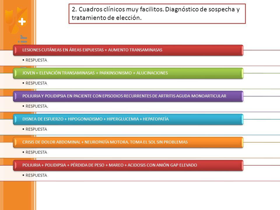 RESPUESTALESIONES CUTÁNEAS EN ÁREAS EXPUESTAS + AUMENTO TRANSAMINASAS. JOVEN + ELEVACIÓN TRANSAMINASAS + PARKINSONISMO + ALUCINACIONES.