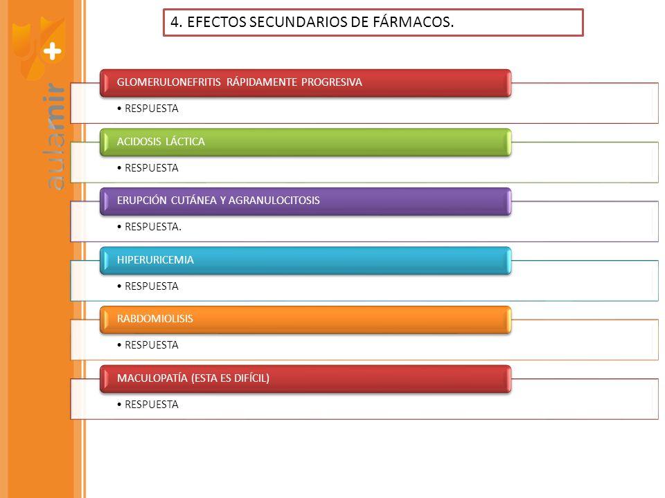 4. EFECTOS SECUNDARIOS DE FÁRMACOS.