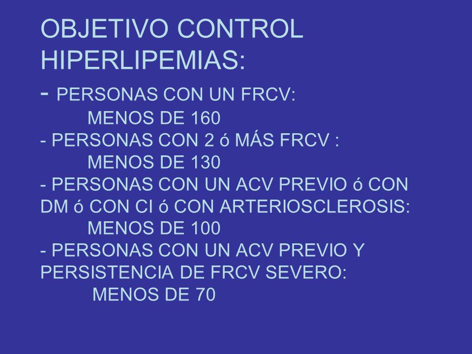 OBJETIVO CONTROL HIPERLIPEMIAS: - PERSONAS CON UN FRCV: