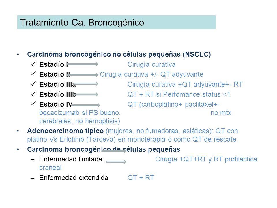 Tratamiento Ca. Broncogénico