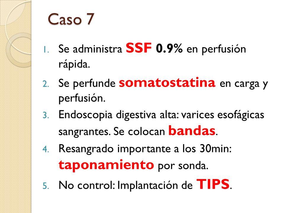 Caso 7 Se administra SSF 0.9% en perfusión rápida.