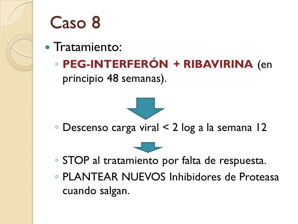 Caso 8 Tratamiento: PEG-INTERFERÓN + RIBAVIRINA (en principio 48 semanas). Descenso carga viral < 2 log a la semana 12.