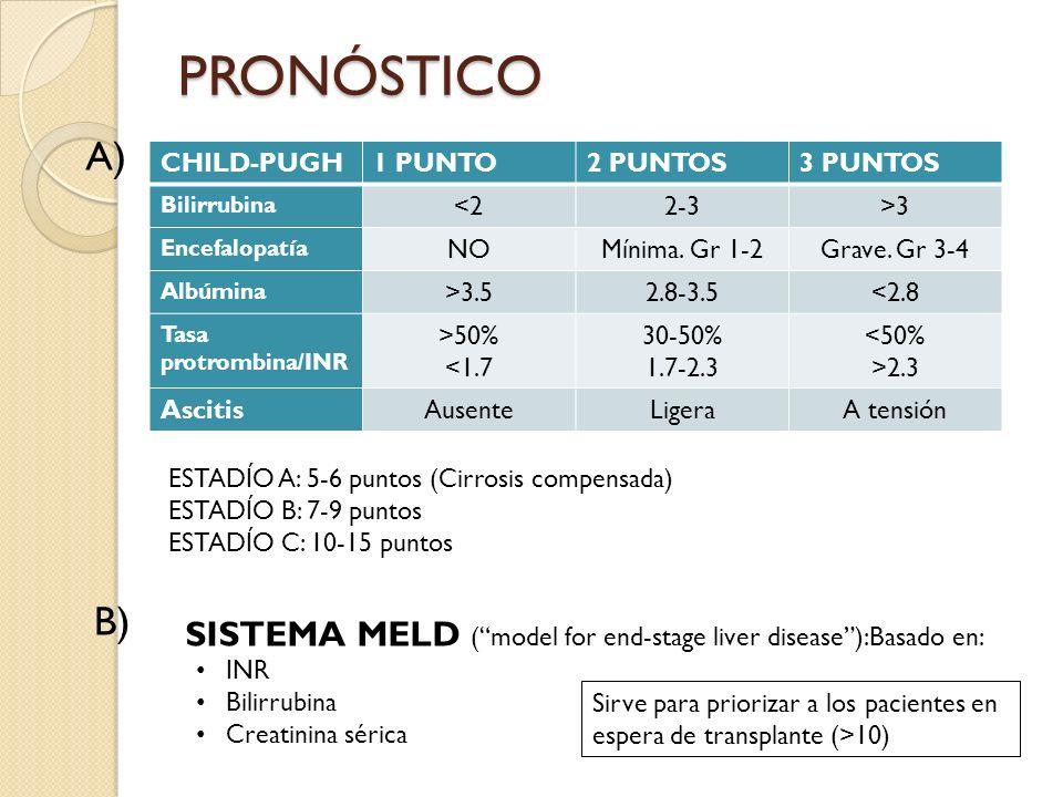 PRONÓSTICO A) CHILD-PUGH. 1 PUNTO. 2 PUNTOS. 3 PUNTOS. Bilirrubina. <2. 2-3. >3. Encefalopatía.